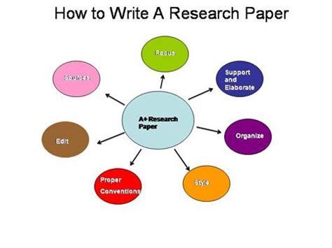 How to cite a book in a research paper